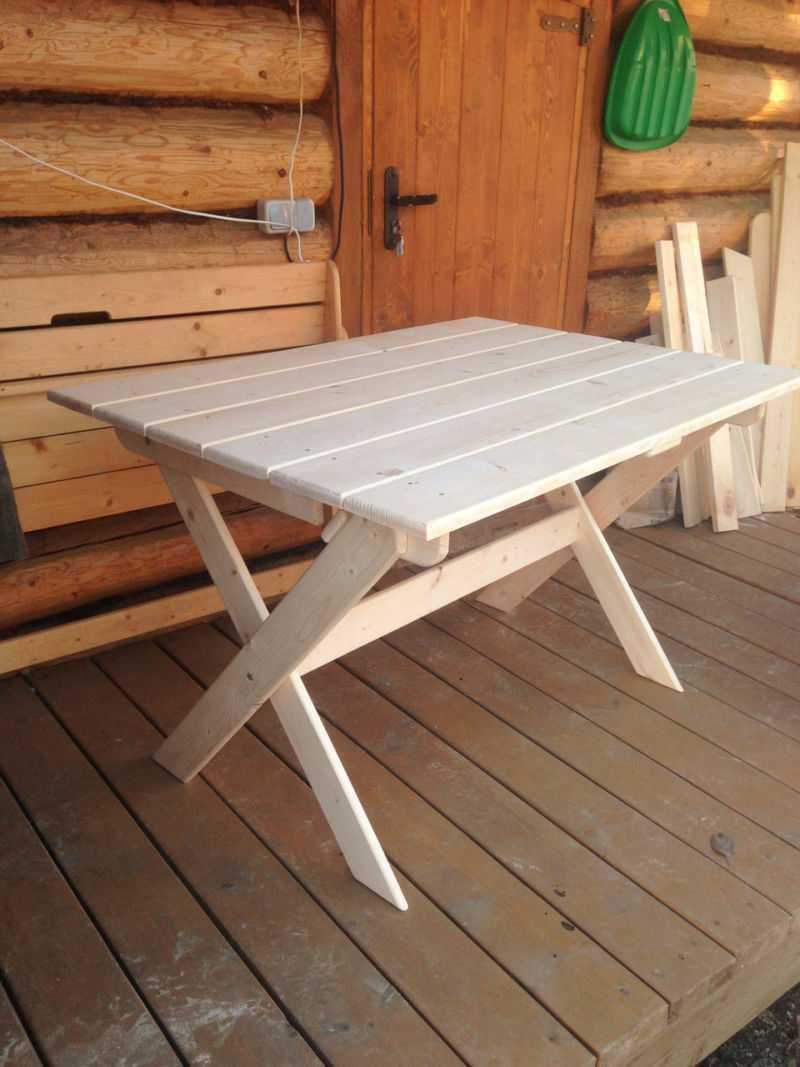 Изготовление складных столов своими руками